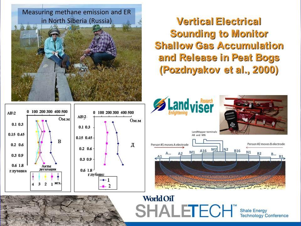methane emission on peat bog